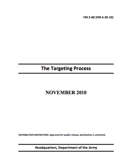 The_Targeting_Process